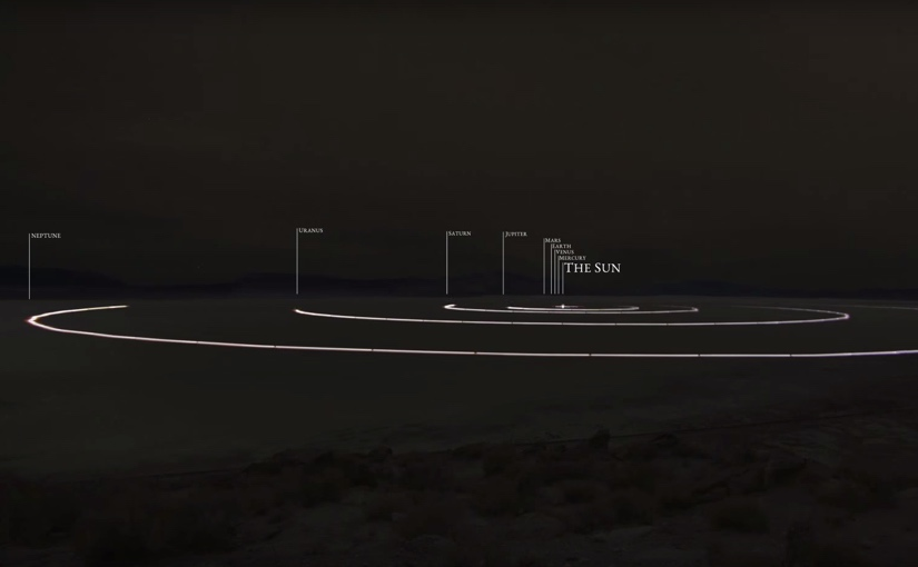 What does the Solar System look like when it's shown exactly to scale?